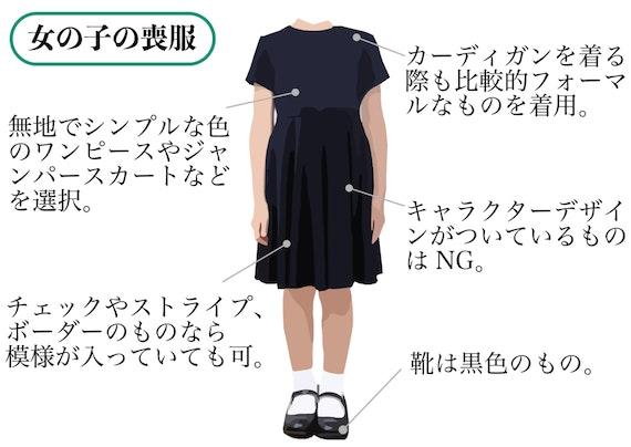 服装 夏 初盆